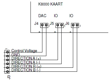 Basic diagram to connect the High Power DAC circuit